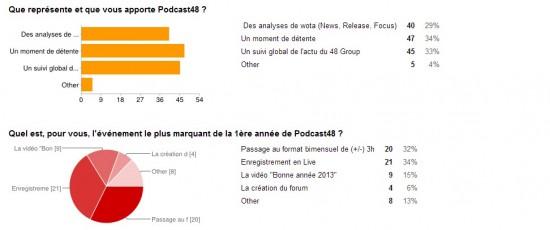 sondage2