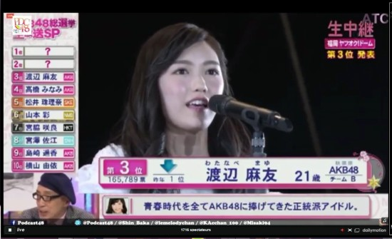 livepdc48_ssk2015_record